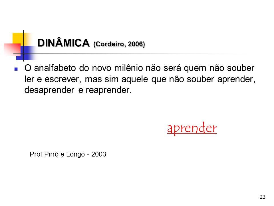 23 DINÂMICA (Cordeiro, 2006) O analfabeto do novo milênio não será quem não souber ler e escrever, mas sim aquele que não souber aprender, desaprender