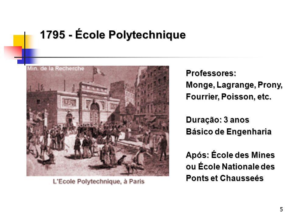 5 1795 - École Polytechnique Professores: Monge, Lagrange, Prony, Fourrier, Poisson, etc. Duração: 3 anos Básico de Engenharia Após: École des Mines o