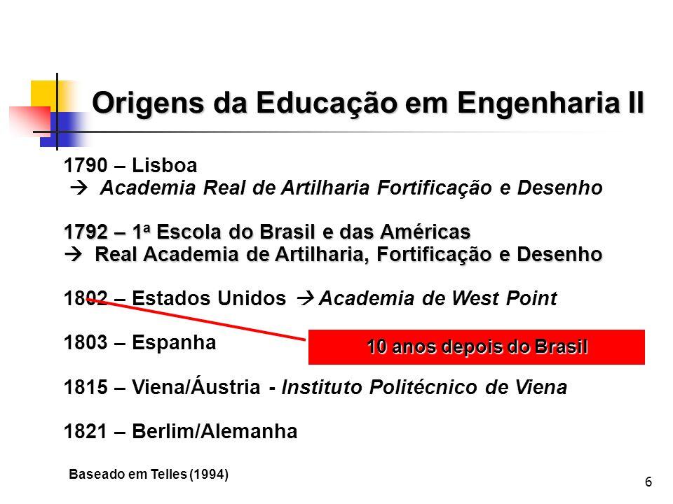 6 Baseado em Telles (1994) 1790 – Lisboa Academia Real de Artilharia Fortificação e Desenho 1792 – 1 a Escola do Brasil e das Américas Real Academia d
