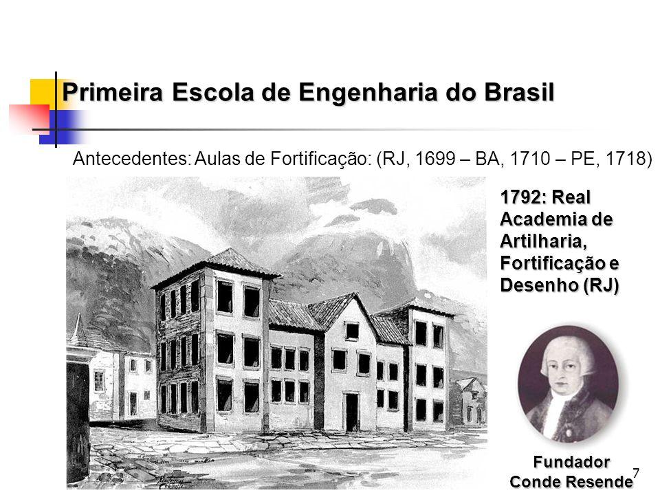 7 Primeira Escola de Engenharia do Brasil 1792: Real Academia de Artilharia, Fortificação e Desenho (RJ) Fundador Conde Resende Antecedentes: Aulas de