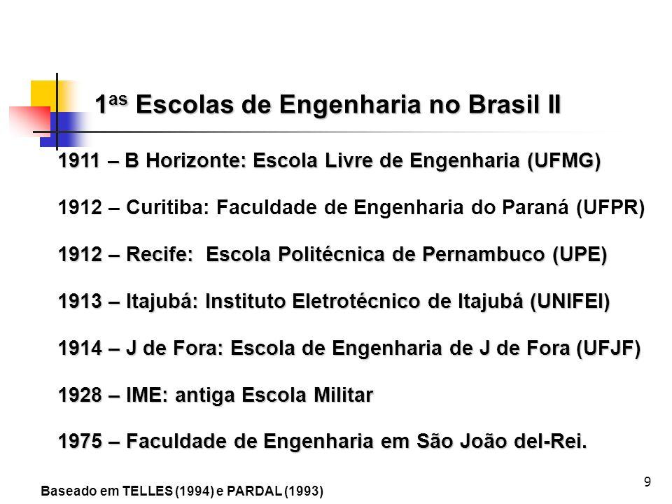9 Baseado em TELLES (1994) e PARDAL (1993) 1911 – B Horizonte: Escola Livre de Engenharia (UFMG) 1912 – Curitiba: Faculdade de Engenharia do Paraná (U