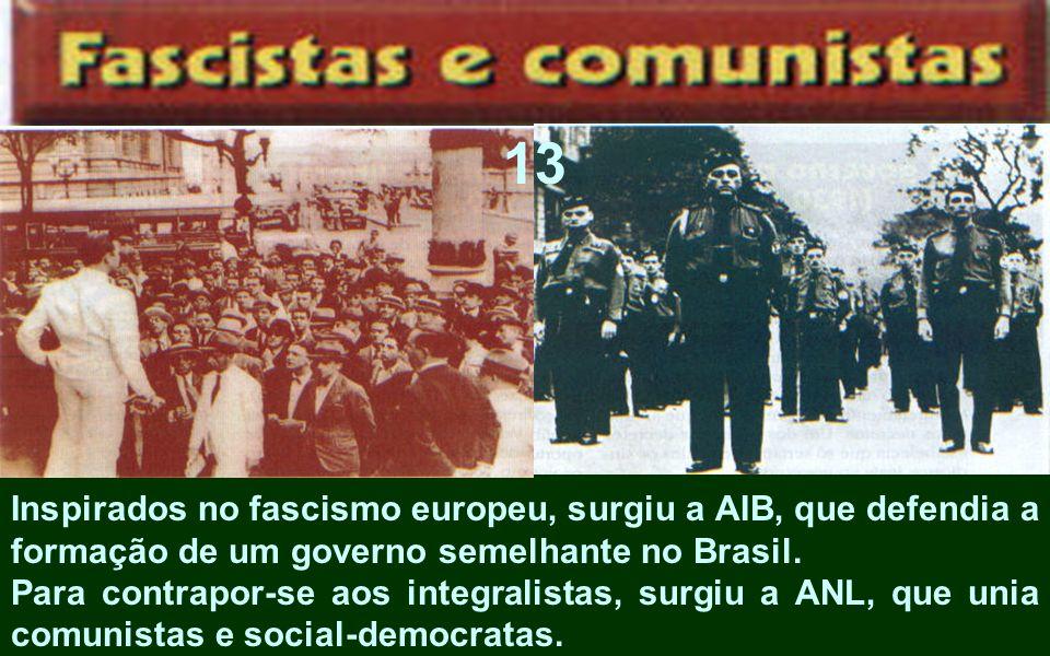 Inspirados no fascismo europeu, surgiu a AIB, que defendia a formação de um governo semelhante no Brasil. Para contrapor-se aos integralistas, surgiu