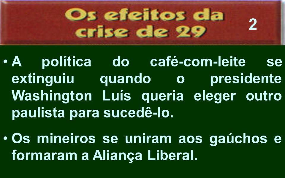 A política do café-com-leite se extinguiu quando o presidente Washington Luís queria eleger outro paulista para sucedê-lo. Os mineiros se uniram aos g