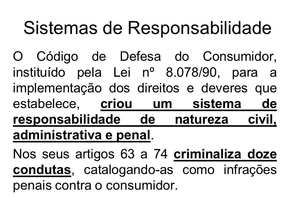 Sistemas de Responsabilidade O Código de Defesa do Consumidor, instituído pela Lei nº 8.078/90, para a implementação dos direitos e deveres que estabe