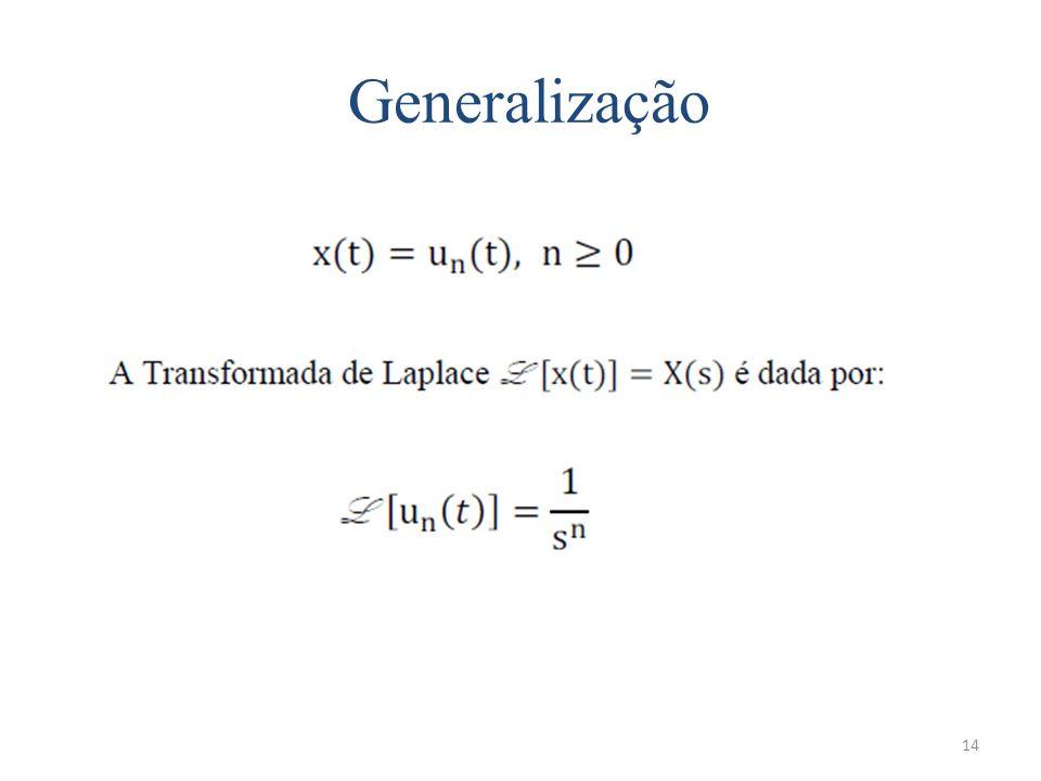 14 Generalização