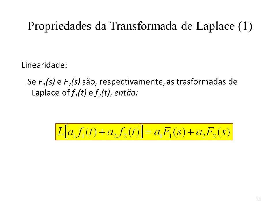15 Propriedades da Transformada de Laplace (1) Linearidade: Se F 1 (s) e F 2 (s) são, respectivamente, as trasformadas de Laplace of f 1 (t) e f 2 (t)