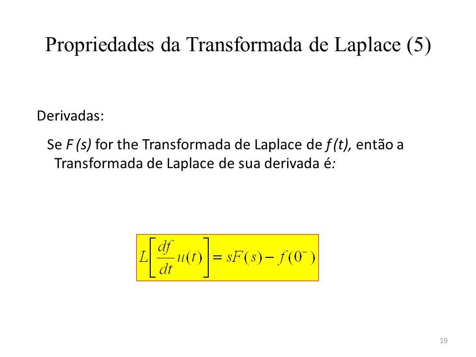 19 Propriedades da Transformada de Laplace (5) Derivadas: Se F (s) for the Transformada de Laplace de f (t), então a Transformada de Laplace de sua de