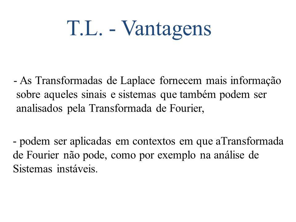 T.L. - Vantagens - As Transformadas de Laplace fornecem mais informação sobre aqueles sinais e sistemas que também podem ser analisados pela Transform