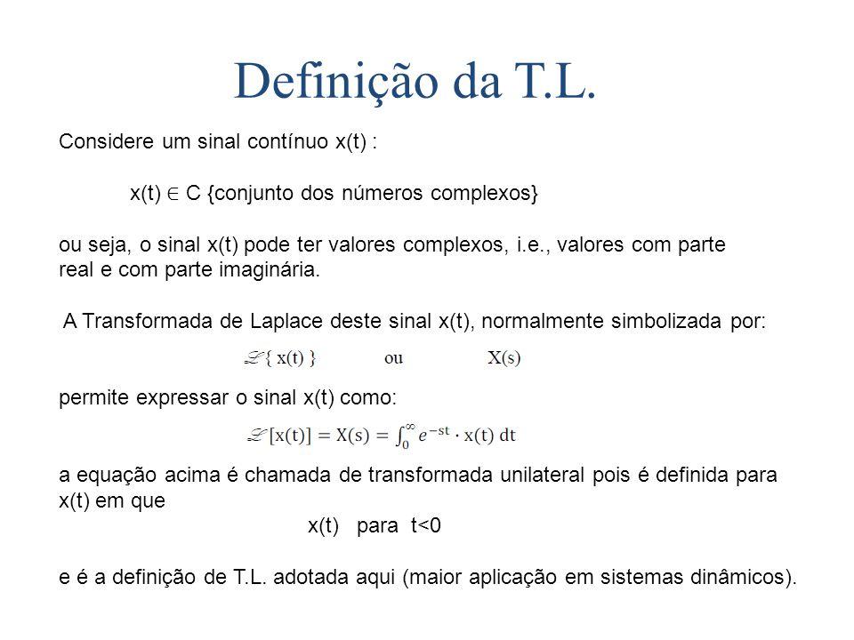 Definição da T.L. Considere um sinal contínuo x(t) : x(t) C {conjunto dos números complexos} ou seja, o sinal x(t) pode ter valores complexos, i.e., v