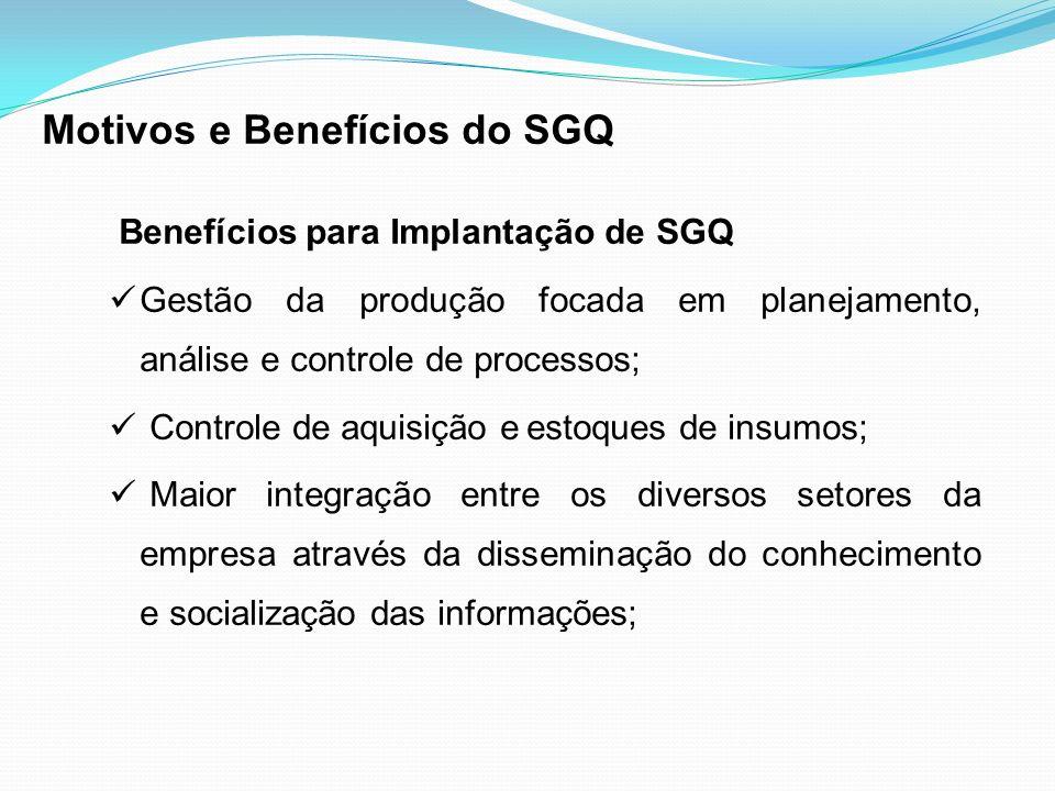 Benefícios para Implantação de SGQ Gestão da produção focada em planejamento, análise e controle de processos; Controle de aquisição e estoques de ins