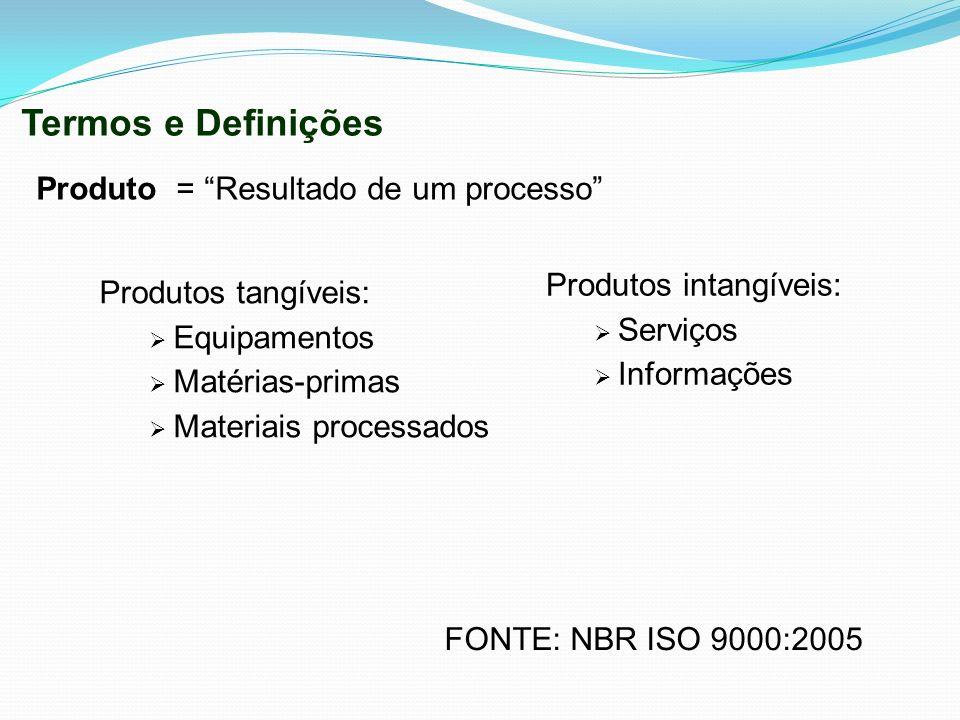 Produtos tangíveis: Equipamentos Matérias-primas Materiais processados Produto = Resultado de um processo Produtos intangíveis: Serviços Informações T