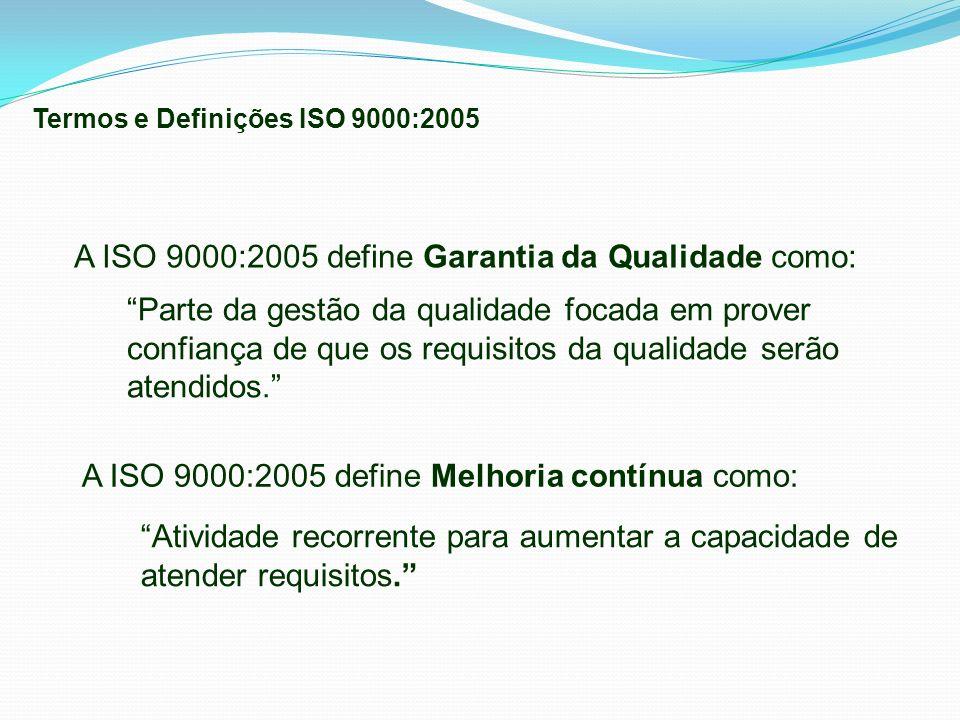 Parte da gestão da qualidade focada em prover confiança de que os requisitos da qualidade serão atendidos. A ISO 9000:2005 define Melhoria contínua co