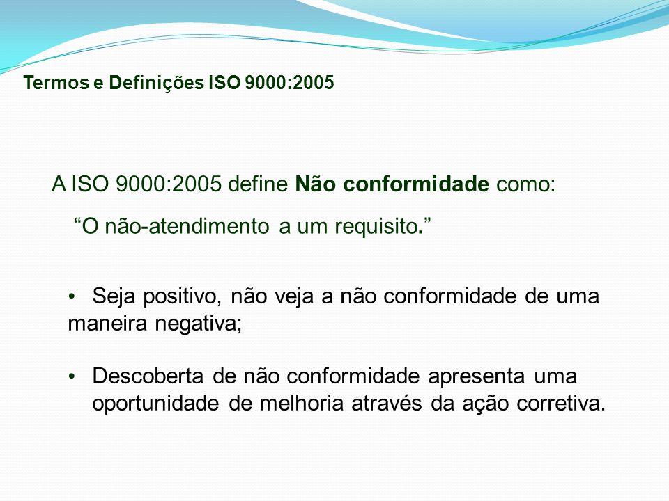 O não-atendimento a um requisito. A ISO 9000:2005 define Não conformidade como: Seja positivo, não veja a não conformidade de uma maneira negativa; De