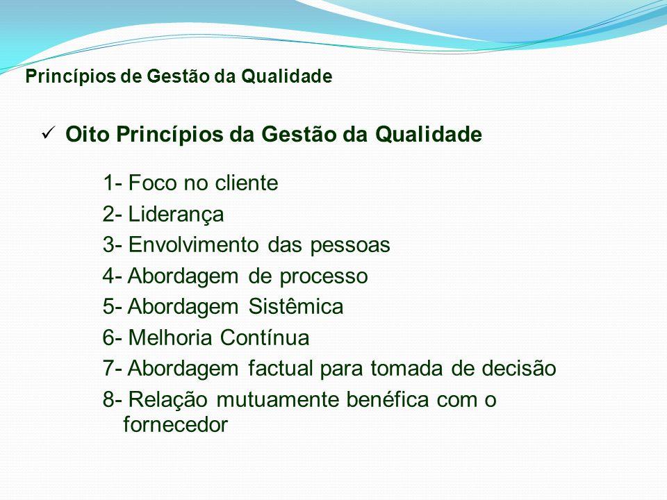 1- Foco no cliente 2- Liderança 3- Envolvimento das pessoas 4- Abordagem de processo 5- Abordagem Sistêmica 6- Melhoria Contínua 7- Abordagem factual