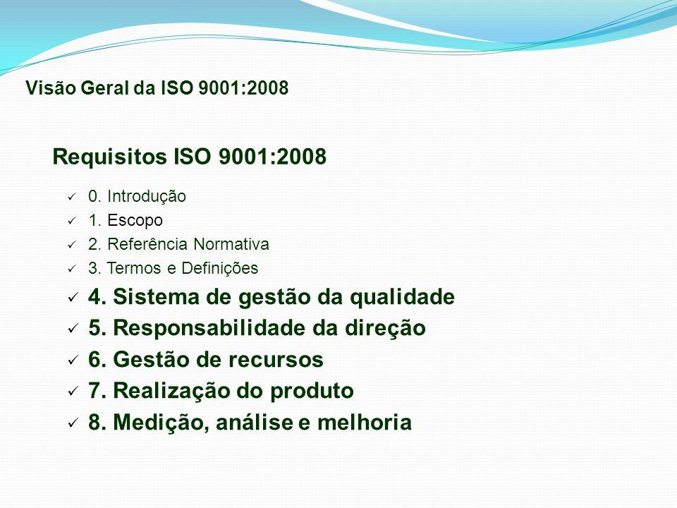 0. Introdução 1. Escopo 2. Referência Normativa 3. Termos e Definições 4. Sistema de gestão da qualidade 5. Responsabilidade da direção 6. Gestão de r