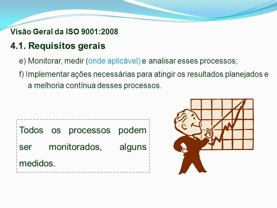 4.1. Requisitos gerais e) Monitorar, medir (onde aplicável) e analisar esses processos; f) Implementar ações necessárias para atingir os resultados pl
