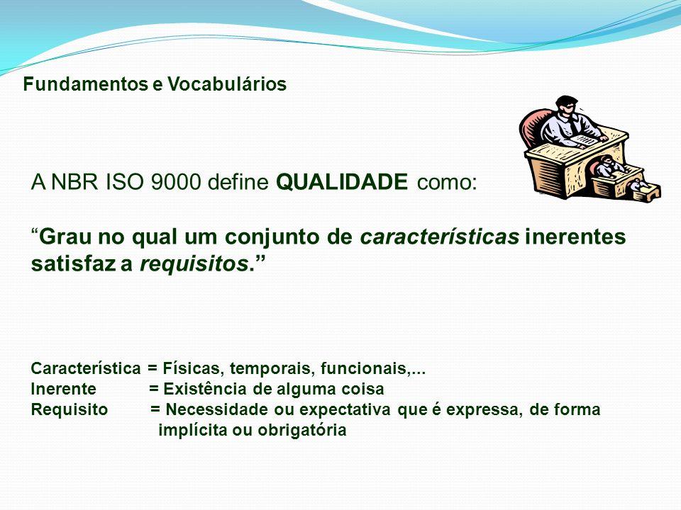 A NBR ISO 9000 define QUALIDADE como: Grau no qual um conjunto de características inerentes satisfaz a requisitos. Característica = Físicas, temporais