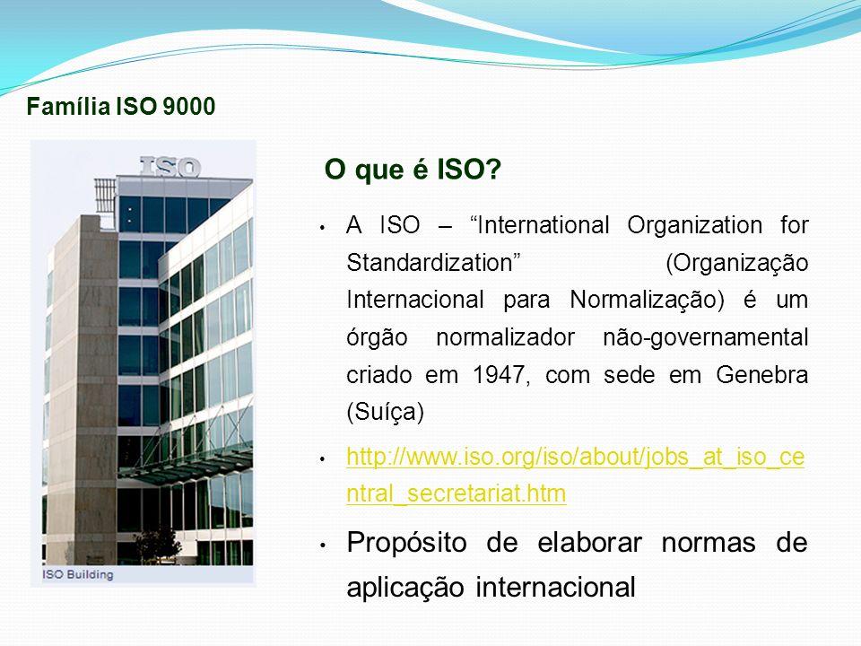 A ISO – International Organization for Standardization (Organização Internacional para Normalização) é um órgão normalizador não-governamental criado