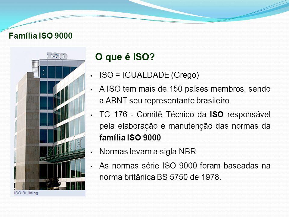 ISO = IGUALDADE (Grego) A ISO tem mais de 150 países membros, sendo a ABNT seu representante brasileiro TC 176 - Comitê Técnico da ISO responsável pel