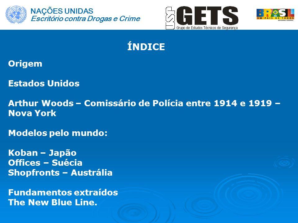 ÍNDICE Origem Estados Unidos Arthur Woods – Comissário de Polícia entre 1914 e 1919 – Nova York Modelos pelo mundo: Koban – Japão Offices – Suécia Sho