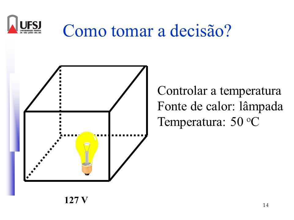 14 Como tomar a decisão? Controlar a temperatura Fonte de calor: lâmpada Temperatura: 50 o C 127 V