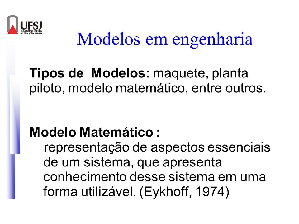 Modelos em engenharia Tipos de Modelos: maquete, planta piloto, modelo matemático, entre outros. Modelo Matemático : representação de aspectos essenci