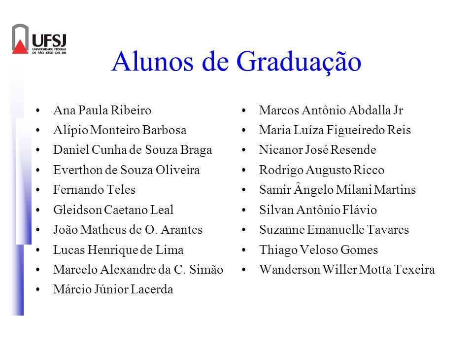 Alunos de Graduação Ana Paula Ribeiro Alípio Monteiro Barbosa Daniel Cunha de Souza Braga Everthon de Souza Oliveira Fernando Teles Gleidson Caetano L