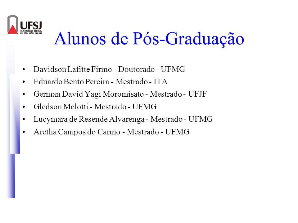 Alunos de Pós-Graduação Davidson Lafitte Firmo - Doutorado - UFMG Eduardo Bento Pereira - Mestrado - ITA German David Yagi Moromisato - Mestrado - UFJ