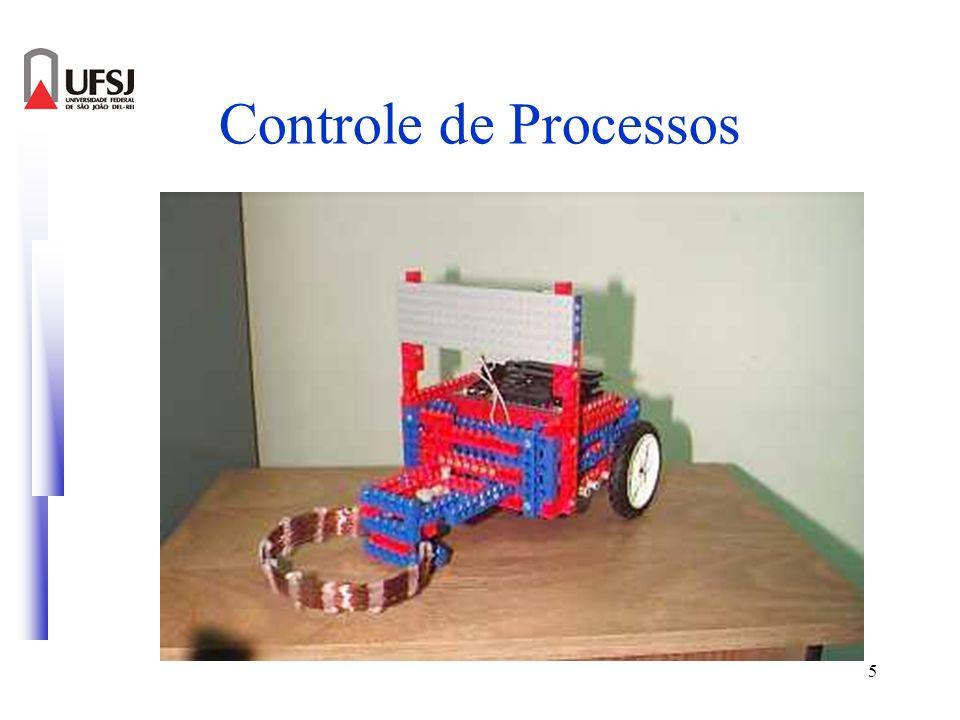 5 Controle de Processos