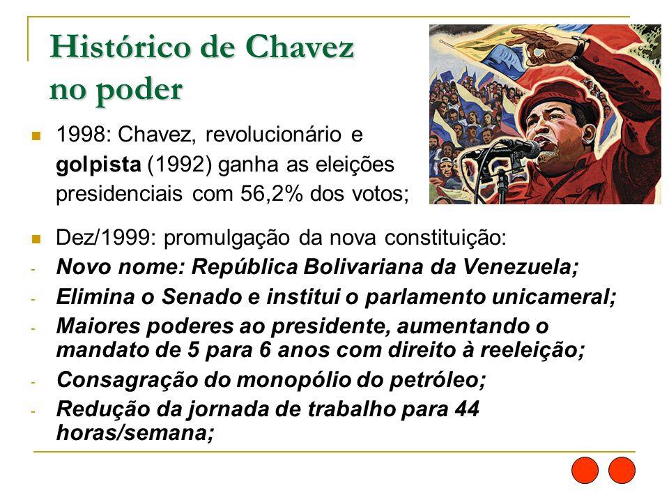 Histórico de Chavez no poder 1998: Chavez, revolucionário e golpista (1992) ganha as eleições presidenciais com 56,2% dos votos; Dez/1999: promulgação