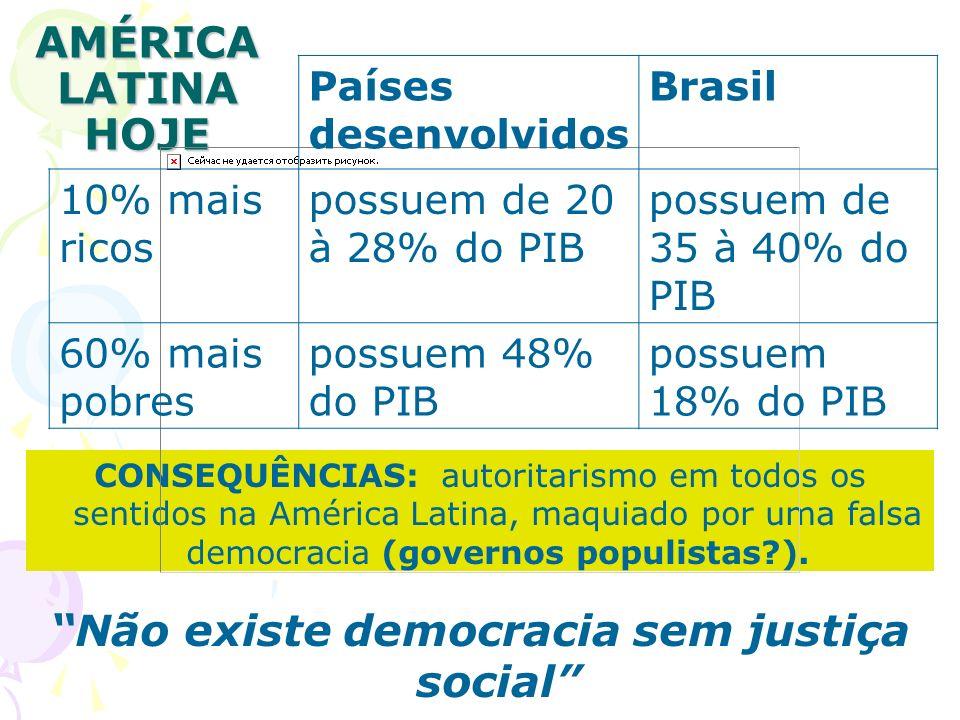 AMÉRICA LATINA HOJE CONSEQUÊNCIAS: autoritarismo em todos os sentidos na América Latina, maquiado por uma falsa democracia (governos populistas?). Não