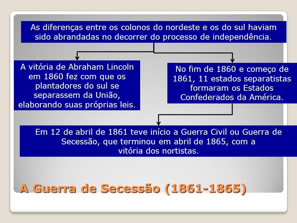 A Guerra de Secessão (1861-1865) As diferenças entre os colonos do nordeste e os do sul haviam sido abrandadas no decorrer do processo de independênci