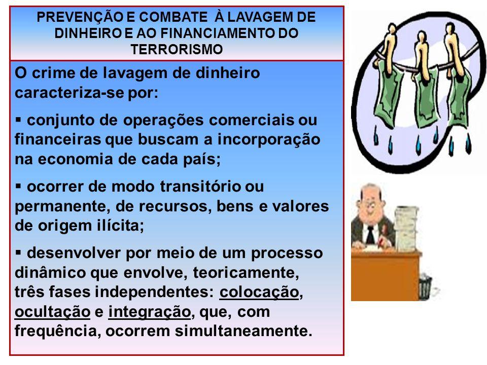 O crime de lavagem de dinheiro caracteriza-se por: conjunto de operações comerciais ou financeiras que buscam a incorporação na economia de cada país;