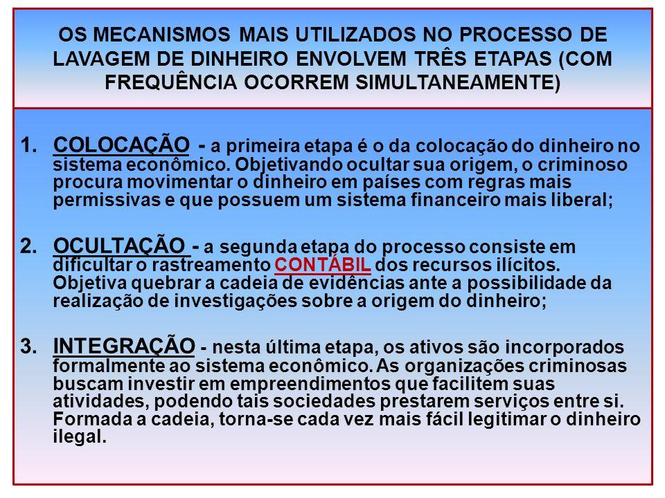 OS MECANISMOS MAIS UTILIZADOS NO PROCESSO DE LAVAGEM DE DINHEIRO ENVOLVEM TRÊS ETAPAS (COM FREQUÊNCIA OCORREM SIMULTANEAMENTE) 1.COLOCAÇÃO - a primeir