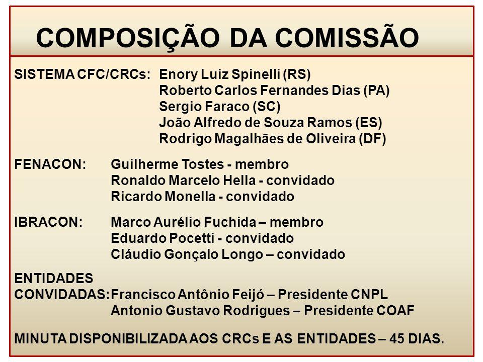 SISTEMA CFC/CRCs: Enory Luiz Spinelli (RS) Roberto Carlos Fernandes Dias (PA) Sergio Faraco (SC) João Alfredo de Souza Ramos (ES) Rodrigo Magalhães de