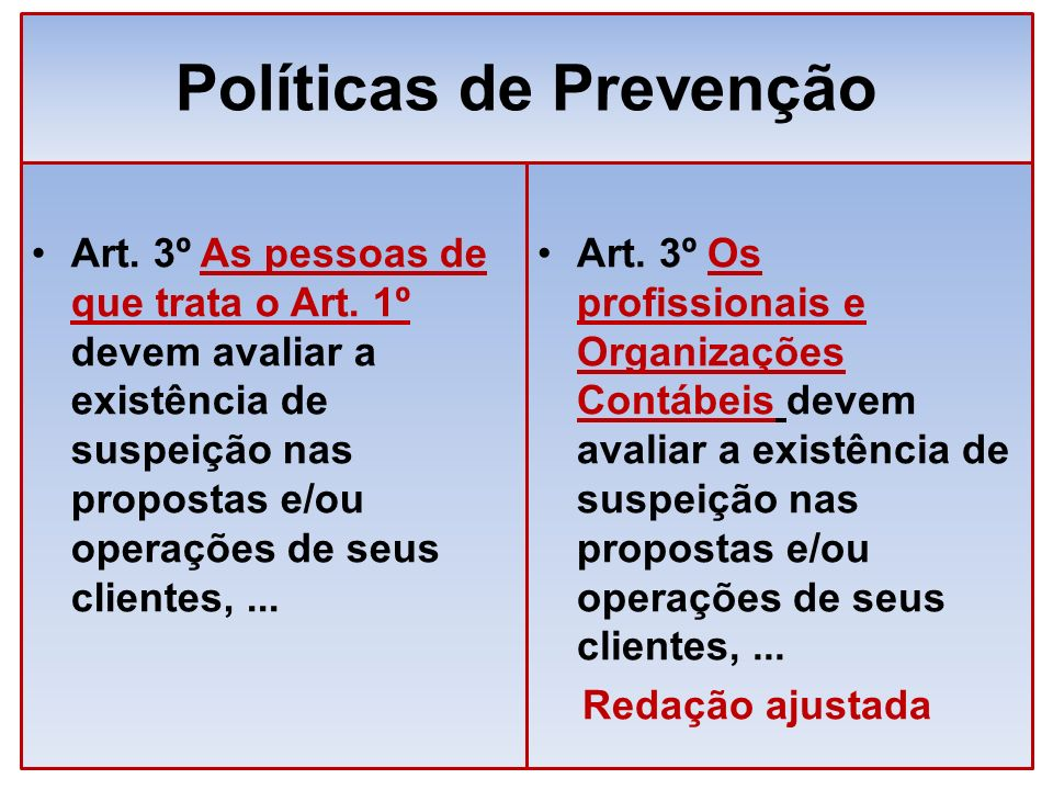 Políticas de Prevenção Art. 3º As pessoas de que trata o Art. 1º devem avaliar a existência de suspeição nas propostas e/ou operações de seus clientes