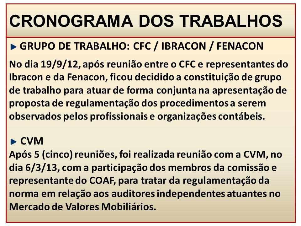 OPERAÇÕES DE RISCO SUJEITAS A COMUNICAÇÃO AO COAF Inclusão Art.11.