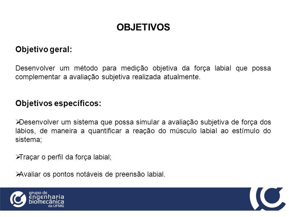 OBJETIVOS Objetivo geral: Desenvolver um método para medição objetiva da força labial que possa complementar a avaliação subjetiva realizada atualment