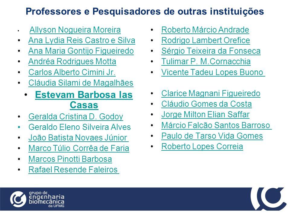 Professores e Pesquisadores de outras instituições Allyson Nogueira Moreira Ana Lydia Reis Castro e Silva Ana Maria Gontijo Figueiredo Andréa Rodrigue