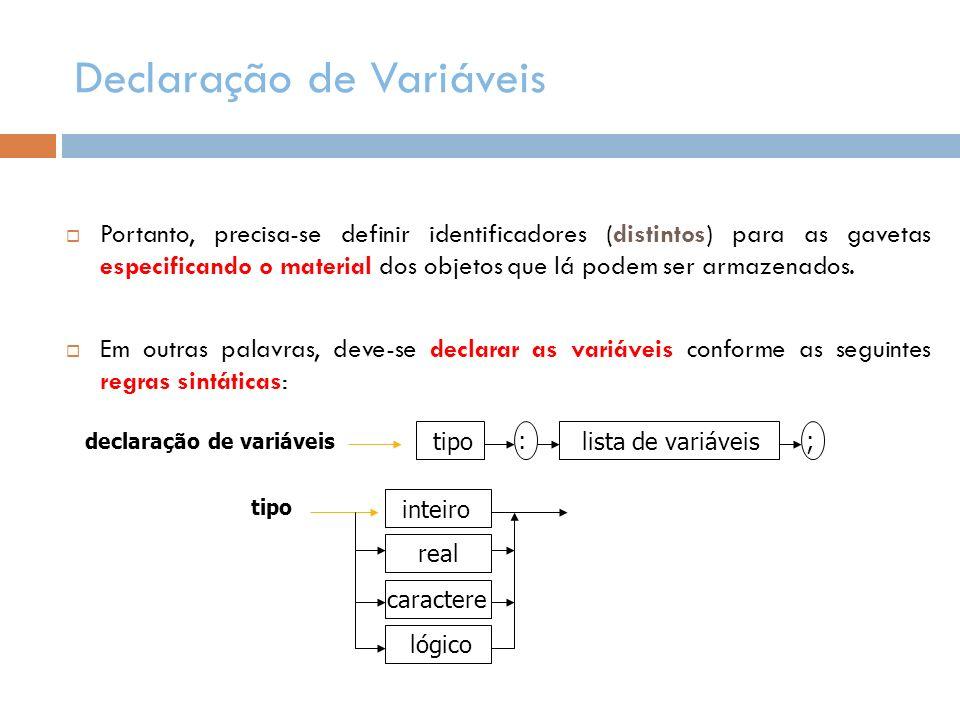 Declaração de Variáveis Portanto, precisa-se definir identificadores (distintos) para as gavetas especificando o material dos objetos que lá podem ser