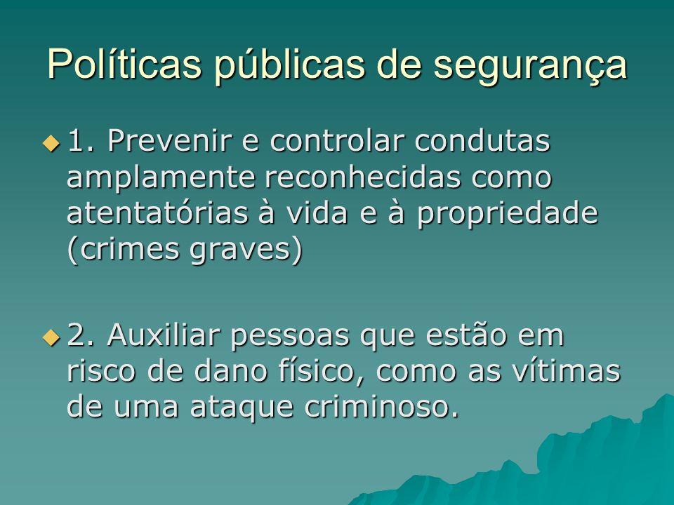Políticas públicas de segurança 1.