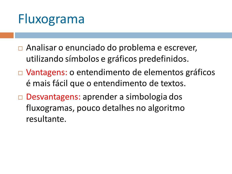 Fluxograma Analisar o enunciado do problema e escrever, utilizando símbolos e gráficos predefinidos. Vantagens: o entendimento de elementos gráficos é