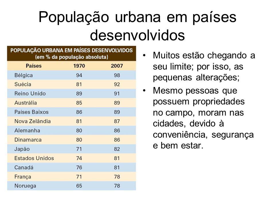 População urbana em países desenvolvidos Muitos estão chegando a seu limite; por isso, as pequenas alterações; Mesmo pessoas que possuem propriedades