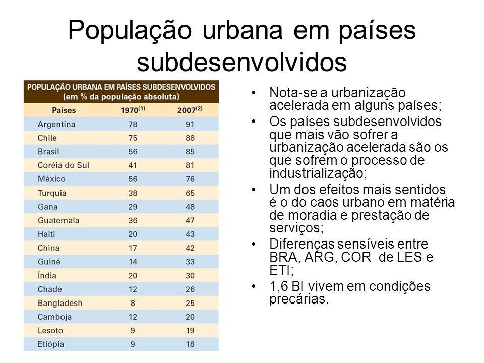 População urbana em países subdesenvolvidos Nota-se a urbanização acelerada em alguns países; Os países subdesenvolvidos que mais vão sofrer a urbaniz