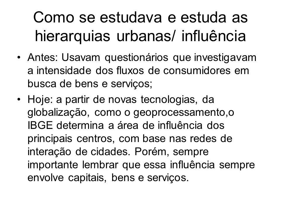 Como se estudava e estuda as hierarquias urbanas/ influência Antes: Usavam questionários que investigavam a intensidade dos fluxos de consumidores em