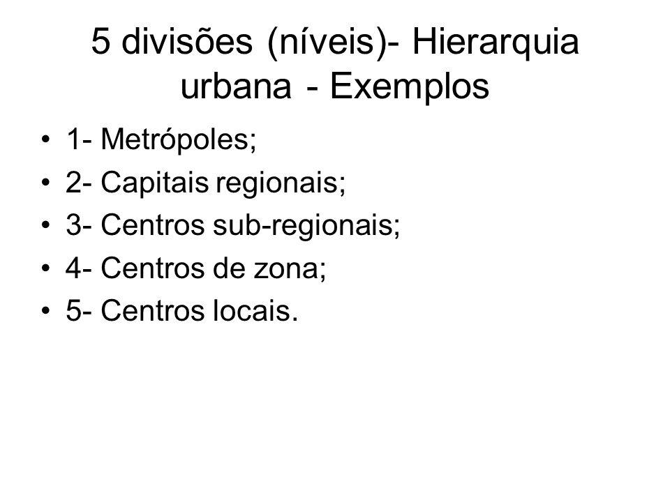 5 divisões (níveis)- Hierarquia urbana - Exemplos 1- Metrópoles; 2- Capitais regionais; 3- Centros sub-regionais; 4- Centros de zona; 5- Centros locai