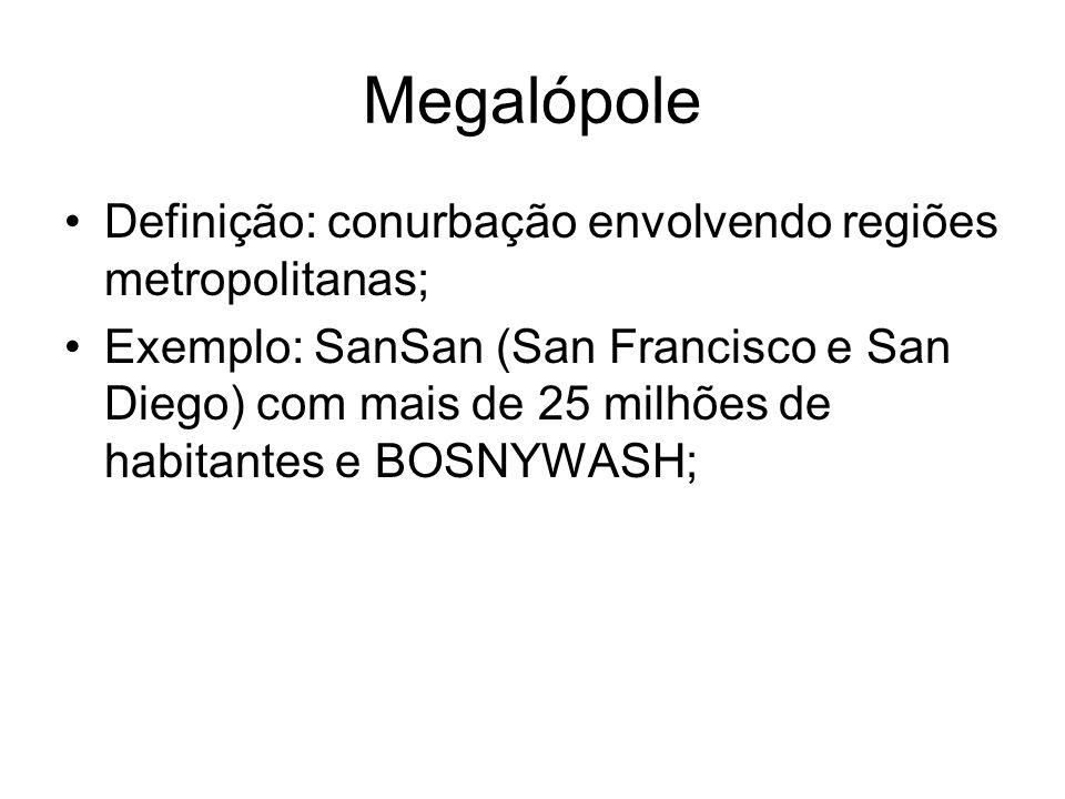 Megalópole Definição: conurbação envolvendo regiões metropolitanas; Exemplo: SanSan (San Francisco e San Diego) com mais de 25 milhões de habitantes e