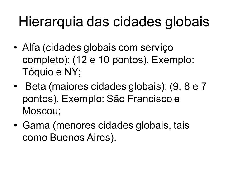 Hierarquia das cidades globais Alfa (cidades globais com serviço completo): (12 e 10 pontos). Exemplo: Tóquio e NY; Beta (maiores cidades globais): (9
