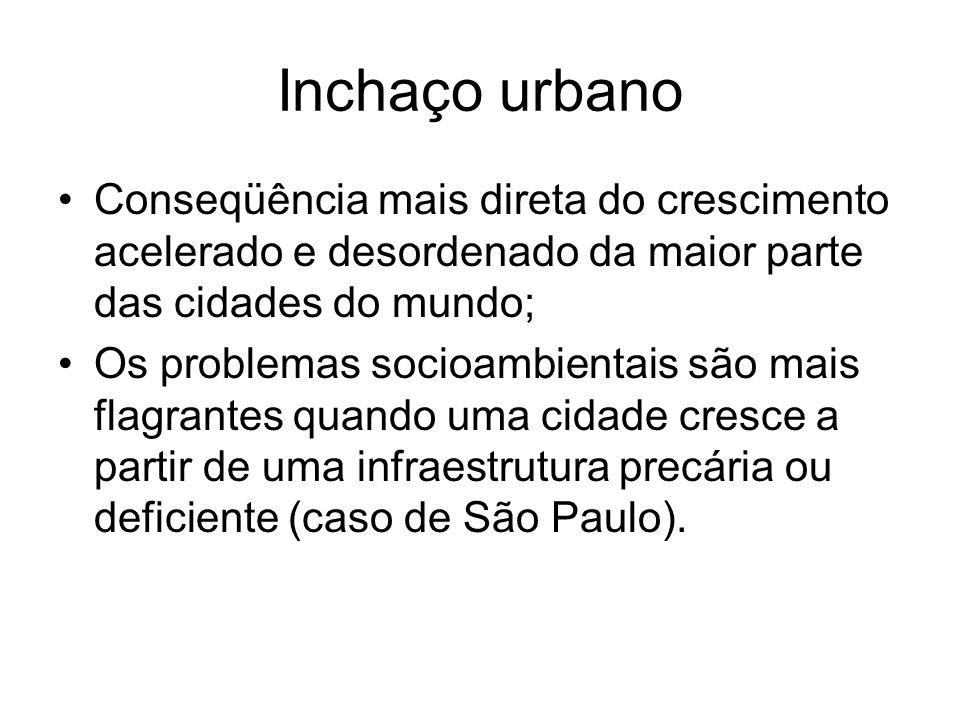Inchaço urbano Conseqüência mais direta do crescimento acelerado e desordenado da maior parte das cidades do mundo; Os problemas socioambientais são m