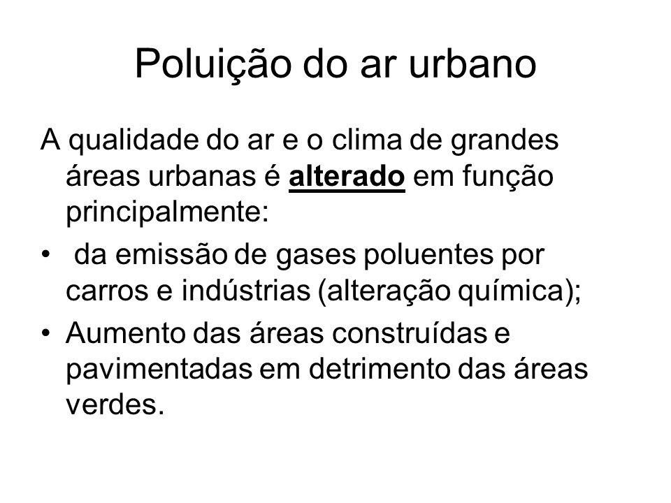 Poluição do ar urbano A qualidade do ar e o clima de grandes áreas urbanas é alterado em função principalmente: da emissão de gases poluentes por carr